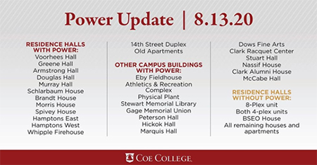 Power Update 8/13/20